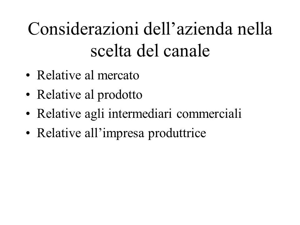 Considerazioni dellazienda nella scelta del canale Relative al mercato Relative al prodotto Relative agli intermediari commerciali Relative allimpresa