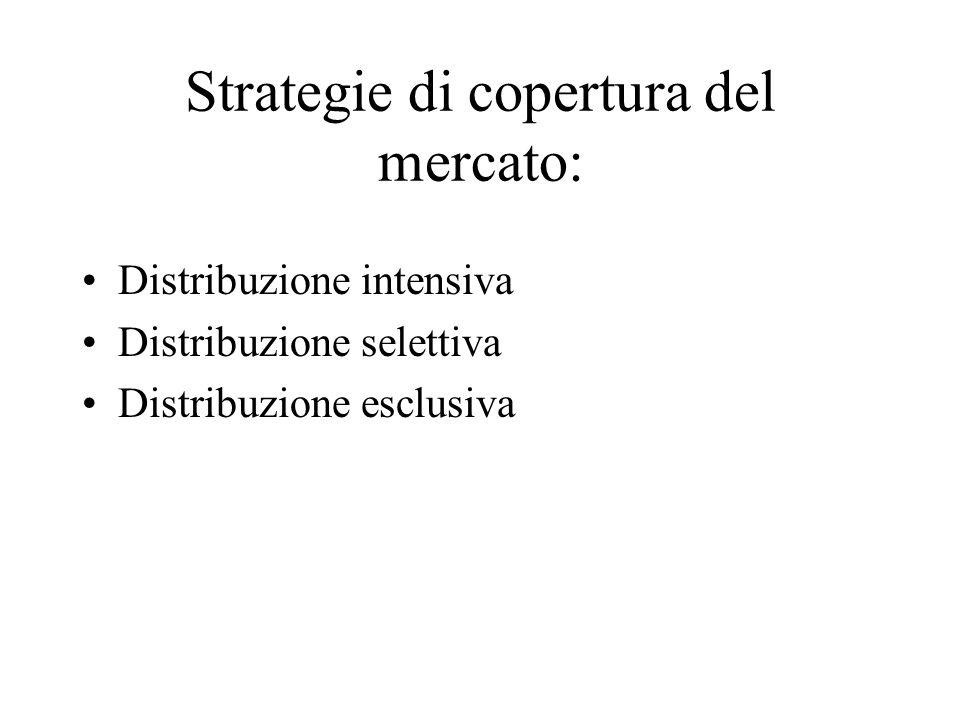 Strategie di copertura del mercato: Distribuzione intensiva Distribuzione selettiva Distribuzione esclusiva
