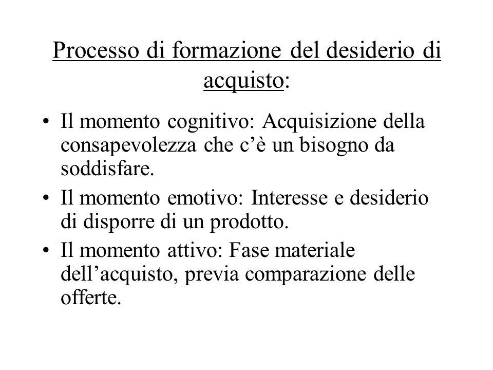 Processo di formazione del desiderio di acquisto: Il momento cognitivo: Acquisizione della consapevolezza che cè un bisogno da soddisfare. Il momento