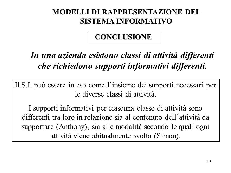 13 MODELLI DI RAPPRESENTAZIONE DEL SISTEMA INFORMATIVO CONCLUSIONE Il S.I.