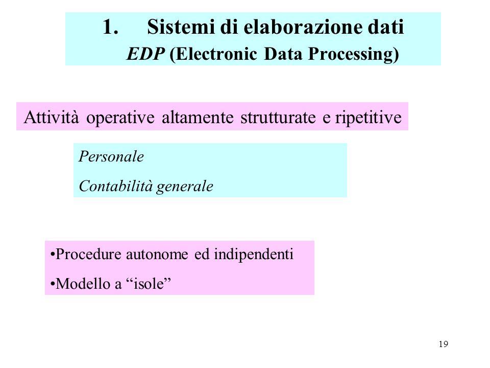 19 1.Sistemi di elaborazione dati EDP (Electronic Data Processing) Attività operative altamente strutturate e ripetitive Personale Contabilità generale Procedure autonome ed indipendenti Modello a isole