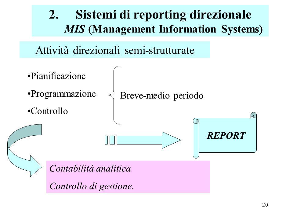 20 2.Sistemi di reporting direzionale MIS (Management Information Systems) Attività direzionali semi-strutturate Pianificazione Programmazione Controllo Breve-medio periodo Contabilità analitica Controllo di gestione.