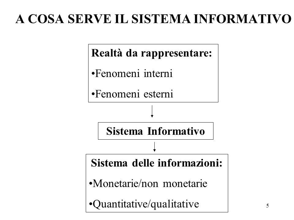 5 A COSA SERVE IL SISTEMA INFORMATIVO Realtà da rappresentare: Fenomeni interni Fenomeni esterni Sistema Informativo Sistema delle informazioni: Monetarie/non monetarie Quantitative/qualitative