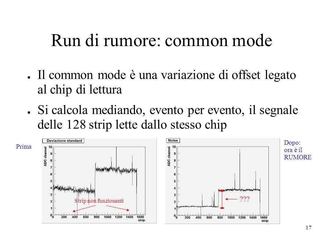 17 Run di rumore: common mode Il common mode è una variazione di offset legato al chip di lettura Si calcola mediando, evento per evento, il segnale delle 128 strip lette dallo stesso chip Prima Dopo: ora è il RUMORE Strip non funzionanti ???