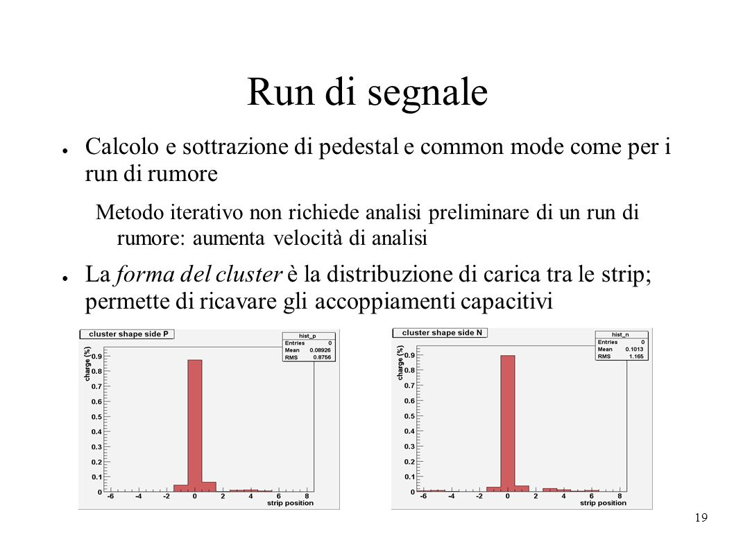 19 Run di segnale Calcolo e sottrazione di pedestal e common mode come per i run di rumore Metodo iterativo non richiede analisi preliminare di un run