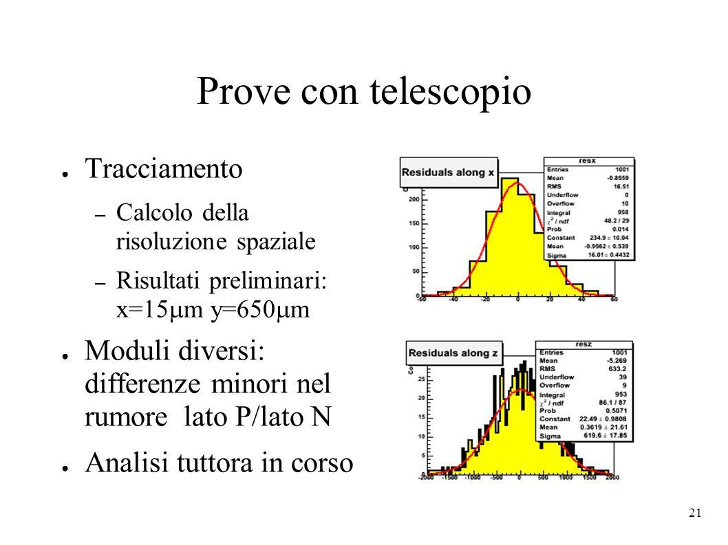 21 Prove con telescopio Tracciamento – Calcolo della risoluzione spaziale – Risultati preliminari: x=15 m y=650 m Moduli diversi: differenze minori nel rumore lato P/lato N Analisi tuttora in corso