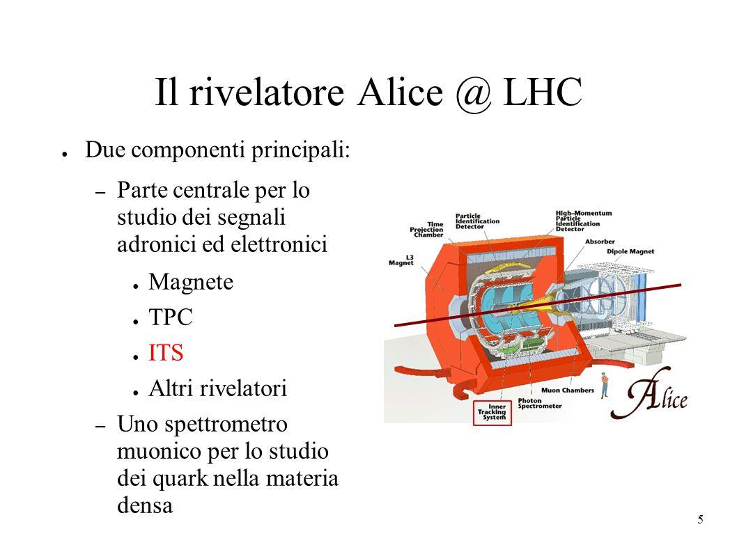 5 Il rivelatore Alice @ LHC Due componenti principali: – Parte centrale per lo studio dei segnali adronici ed elettronici Magnete TPC ITS Altri rivelatori – Uno spettrometro muonico per lo studio dei quark nella materia densa