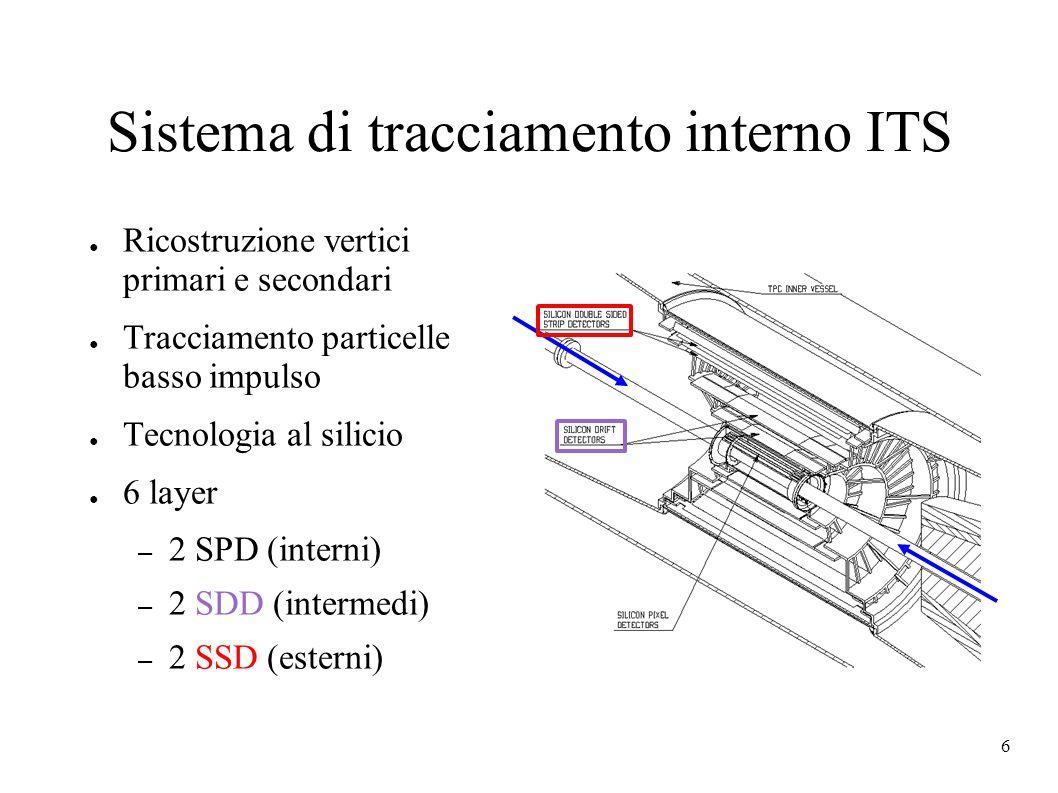 6 Sistema di tracciamento interno ITS Ricostruzione vertici primari e secondari Tracciamento particelle basso impulso Tecnologia al silicio 6 layer – 2 SPD (interni) – 2 SDD (intermedi) – 2 SSD (esterni)