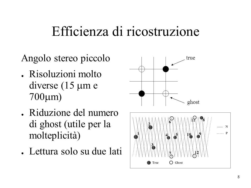 8 Efficienza di ricostruzione Angolo stereo piccolo Risoluzioni molto diverse (15 m e 700 m) Riduzione del numero di ghost (utile per la molteplicità) Lettura solo su due lati true ghost
