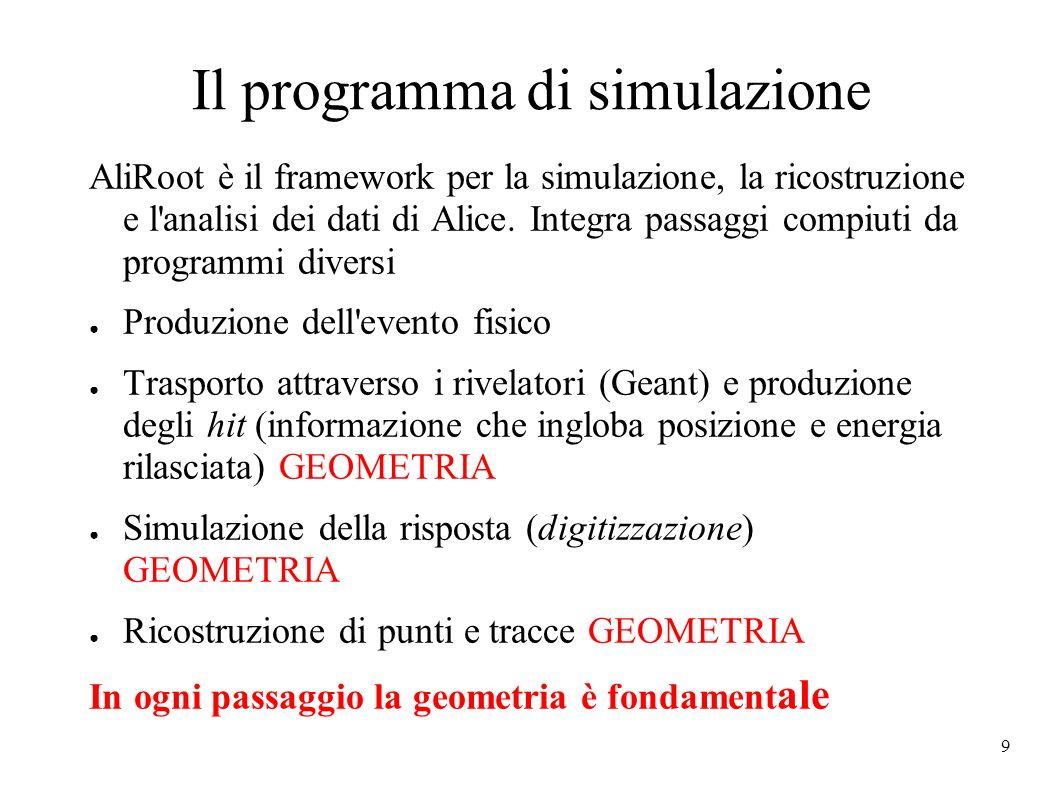 9 Il programma di simulazione AliRoot è il framework per la simulazione, la ricostruzione e l analisi dei dati di Alice.