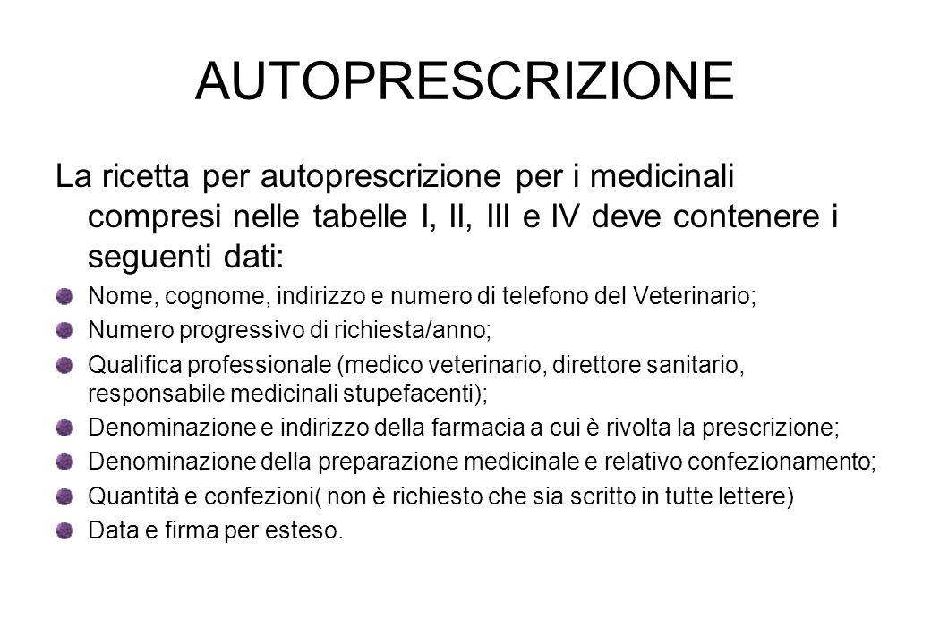 AUTOPRESCRIZIONE La ricetta per autoprescrizione per i medicinali compresi nelle tabelle I, II, III e IV deve contenere i seguenti dati: Nome, cognome
