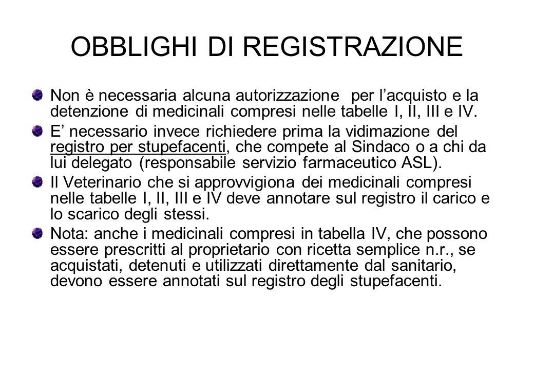 OBBLIGHI DI REGISTRAZIONE Non è necessaria alcuna autorizzazione per lacquisto e la detenzione di medicinali compresi nelle tabelle I, II, III e IV. E