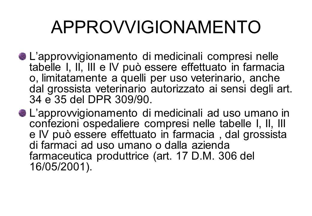 APPROVVIGIONAMENTO Lapprovvigionamento di medicinali compresi nelle tabelle I, II, III e IV può essere effettuato in farmacia o, limitatamente a quell