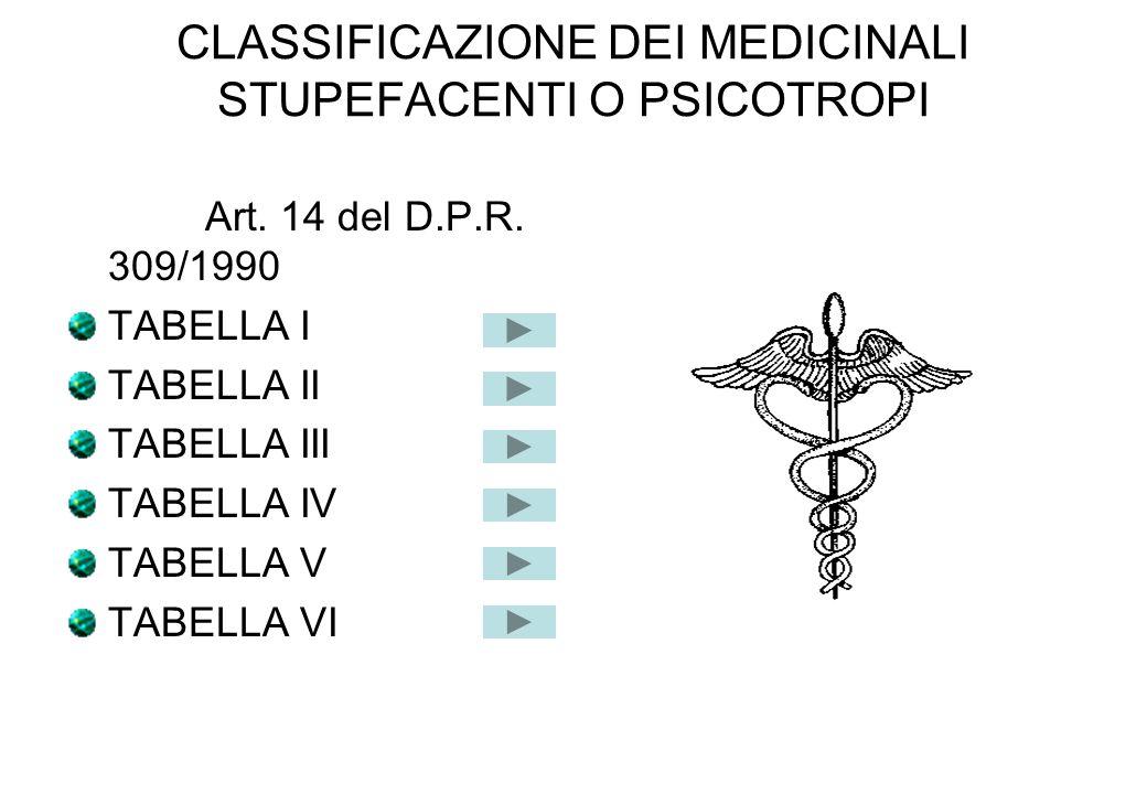 CLASSIFICAZIONE DEI MEDICINALI STUPEFACENTI O PSICOTROPI Art. 14 del D.P.R. 309/1990 TABELLA I TABELLA II TABELLA III TABELLA IV TABELLA V TABELLA VI