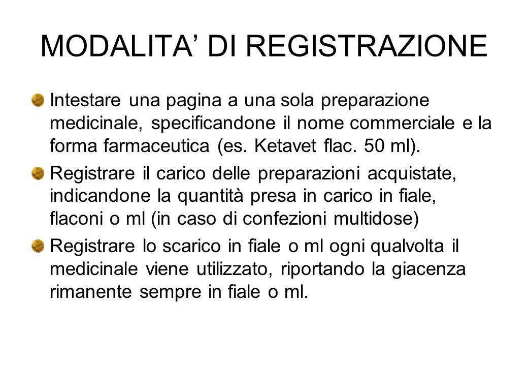 MODALITA DI REGISTRAZIONE Intestare una pagina a una sola preparazione medicinale, specificandone il nome commerciale e la forma farmaceutica (es. Ket
