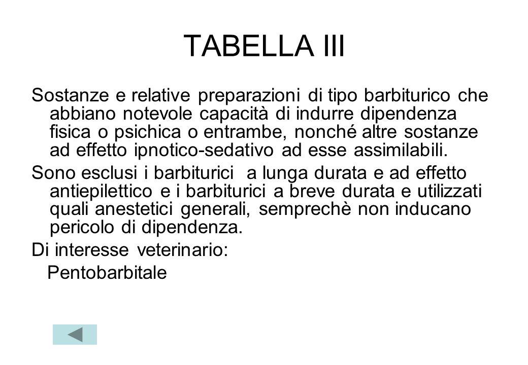 TABELLA III Sostanze e relative preparazioni di tipo barbiturico che abbiano notevole capacità di indurre dipendenza fisica o psichica o entrambe, non
