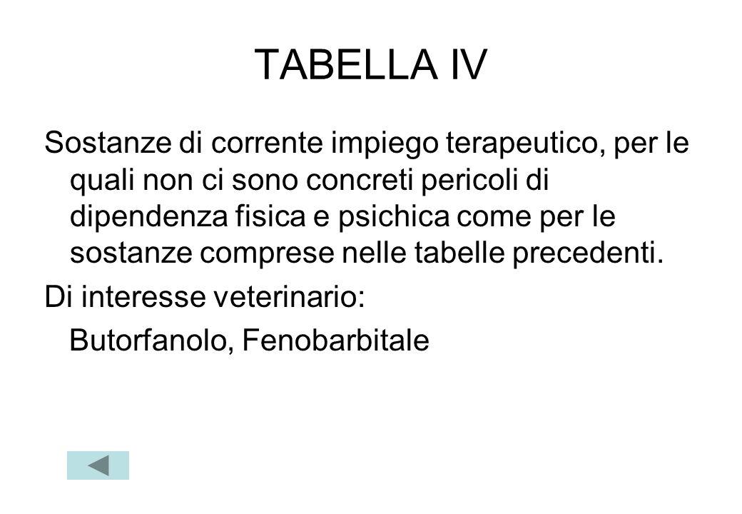 TABELLA V Preparazioni contenenti sostanze elencate nelle tabelle precedenti, quando queste, per la composizione qualitativa e quantitativa e per le modalità duso, non presentino rischio di abuso.