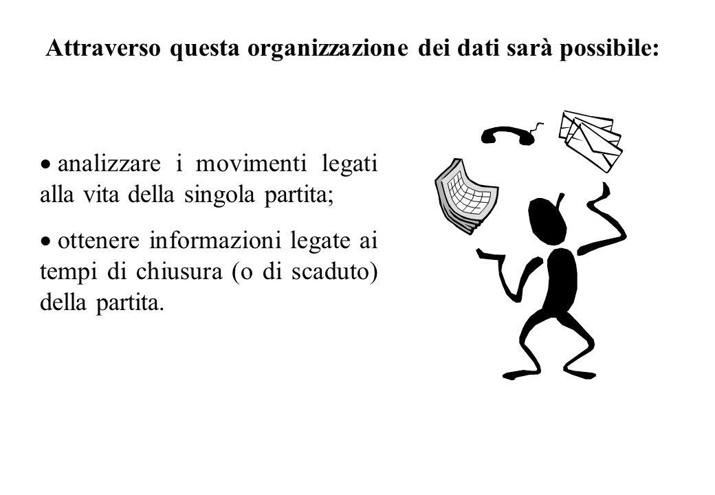 Attraverso questa organizzazione dei dati sarà possibile: analizzare i movimenti legati alla vita della singola partita; ottenere informazioni legate ai tempi di chiusura (o di scaduto) della partita.