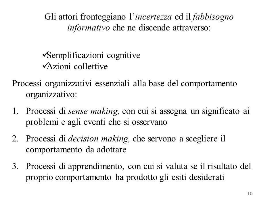 10 Gli attori fronteggiano lincertezza ed il fabbisogno informativo che ne discende attraverso: Semplificazioni cognitive Azioni collettive Processi o