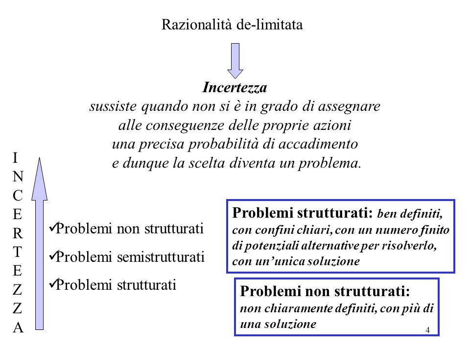 4 Razionalità de-limitata Incertezza sussiste quando non si è in grado di assegnare alle conseguenze delle proprie azioni una precisa probabilità di a
