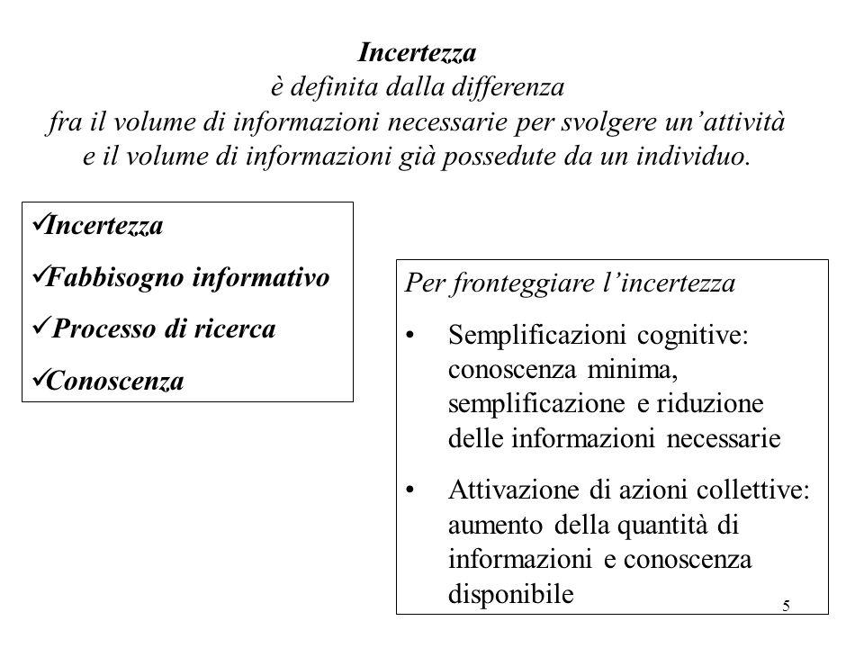 5 Incertezza è definita dalla differenza fra il volume di informazioni necessarie per svolgere unattività e il volume di informazioni già possedute da