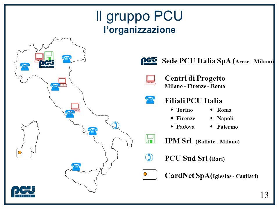 13 Filiali PCU Italia Torino Roma Firenze Napoli Padova Palermo Sede PCU Italia SpA ( Arese - Milano) Centri di Progetto Milano - Firenze - Roma CardN