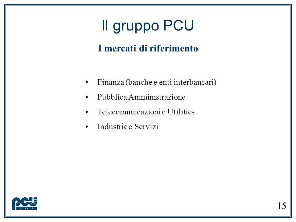 Finanza (banche e enti interbancari) Pubblica Amministrazione Telecomunicazioni e Utilities Industrie e Servizi Il gruppo PCU I mercati di riferimento