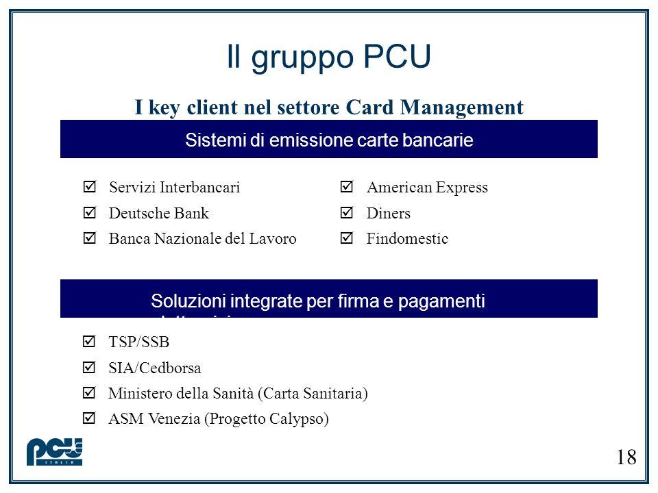 Soluzioni integrate per firma e pagamenti elettronici TSP/SSB SIA/Cedborsa Ministero della Sanità (Carta Sanitaria) ASM Venezia (Progetto Calypso) Ser