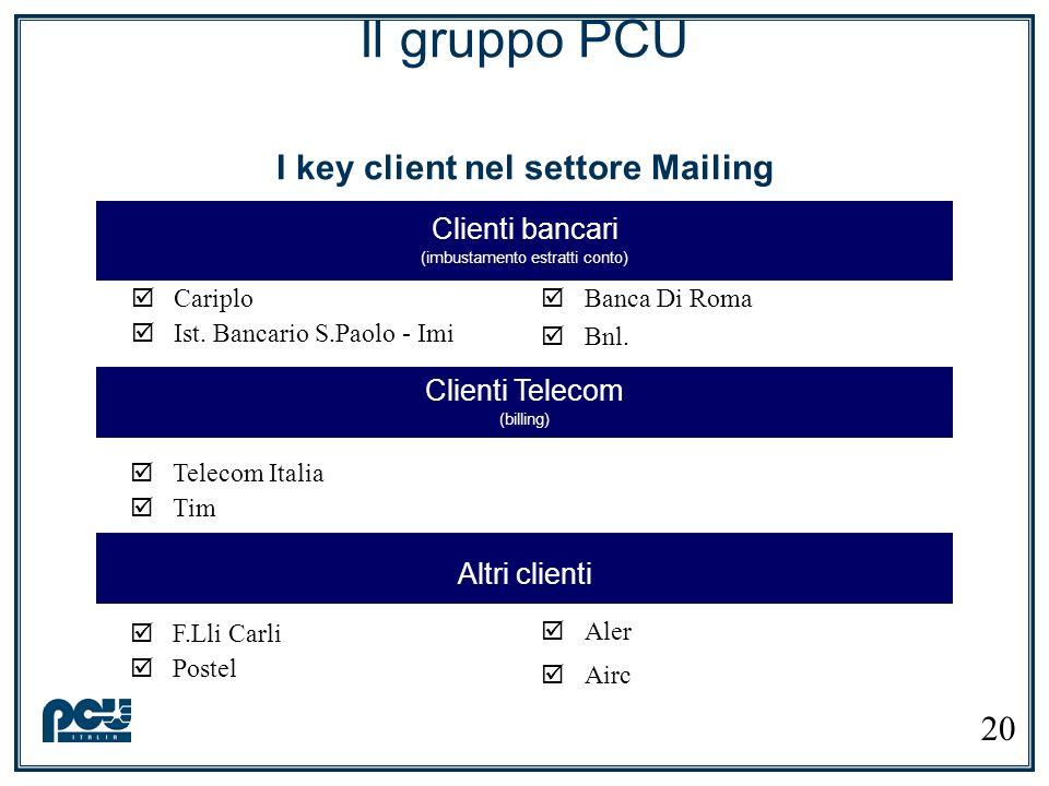 F.Lli Carli Postel Altri clienti Il gruppo PCU I key client nel settore Mailing Cariplo Ist. Bancario S.Paolo - Imi Clienti bancari (imbustamento estr