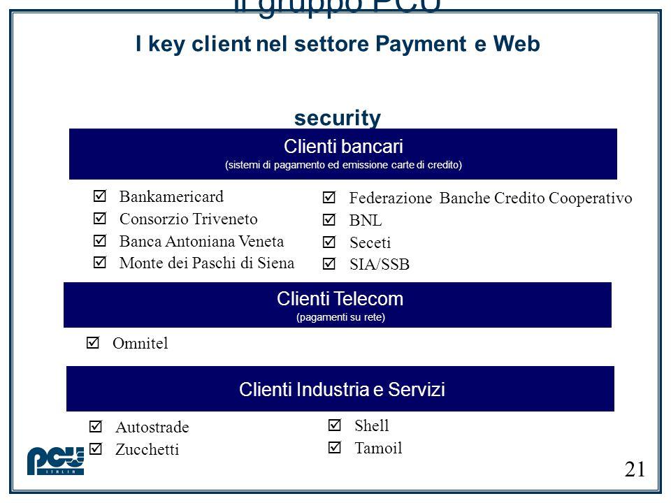 21 Il gruppo PCU I key client nel settore Payment e Web security Bankamericard Consorzio Triveneto Banca Antoniana Veneta Monte dei Paschi di Siena Cl