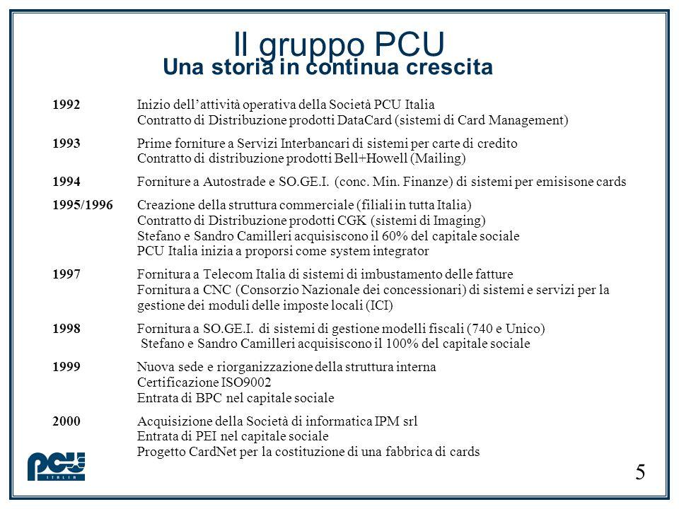 1992Inizio dellattività operativa della Società PCU Italia Contratto di Distribuzione prodotti DataCard (sistemi di Card Management) 1993Prime forniture a Servizi Interbancari di sistemi per carte di credito Contratto di distribuzione prodotti Bell+Howell (Mailing) 1994Forniture a Autostrade e SO.GE.I.