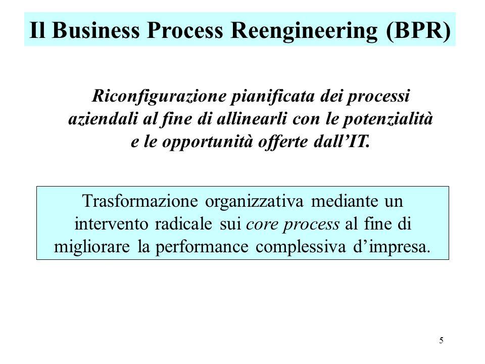 6 Il Business Process Reengineering (BPR) Modificato atteggiamento verso il cambiamento Integrare linnovazione data dallInformation Technology con linnovazione organizzativa Non più automatizzazione di processi esistenti, ma cambiamento dei processi con applicazioni innovative Processo vendita tradizionale vs.