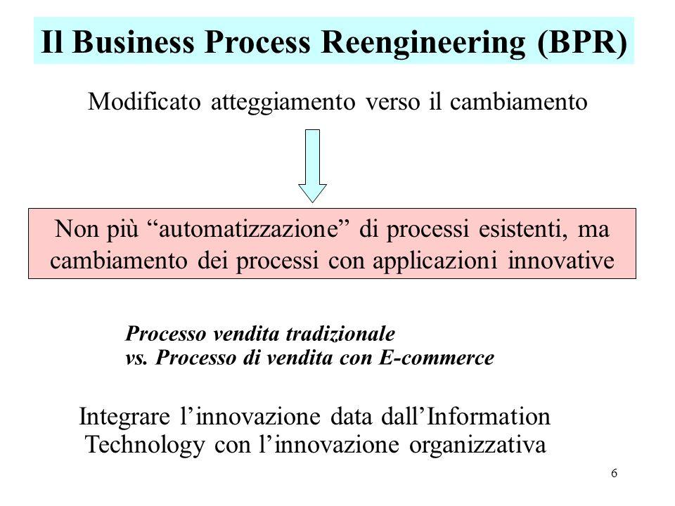 6 Il Business Process Reengineering (BPR) Modificato atteggiamento verso il cambiamento Integrare linnovazione data dallInformation Technology con lin