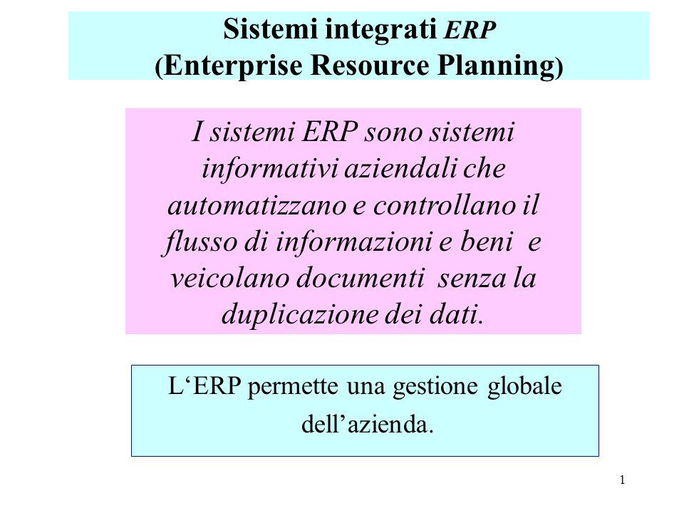 1 Sistemi integrati ERP ( Enterprise Resource Planning ) I sistemi ERP sono sistemi informativi aziendali che automatizzano e controllano il flusso di