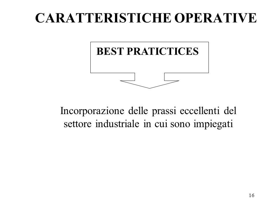 16 Incorporazione delle prassi eccellenti del settore industriale in cui sono impiegati CARATTERISTICHE OPERATIVE BEST PRATICTICES