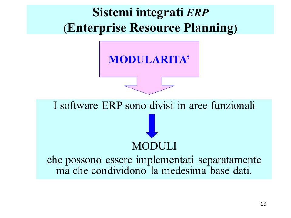 18 I software ERP sono divisi in aree funzionali MODULI che possono essere implementati separatamente ma che condividono la medesima base dati. MODULA