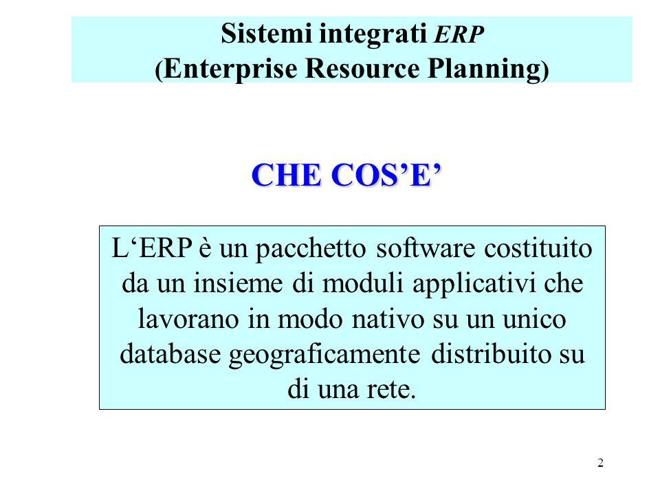 2 CHE COSE LERP è un pacchetto software costituito da un insieme di moduli applicativi che lavorano in modo nativo su un unico database geograficament