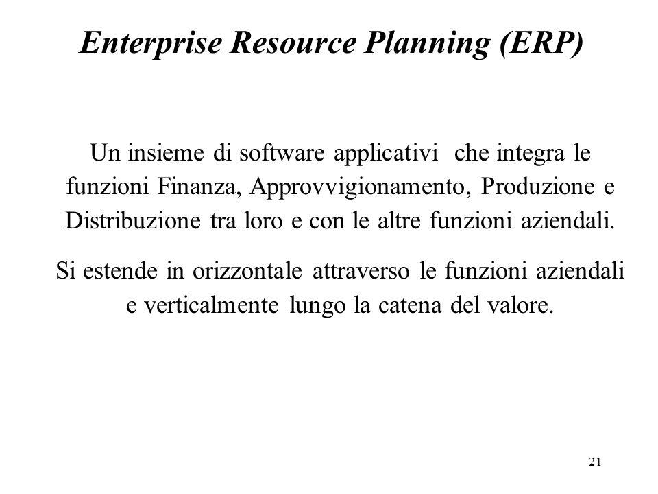 21 Un insieme di software applicativi che integra le funzioni Finanza, Approvvigionamento, Produzione e Distribuzione tra loro e con le altre funzioni