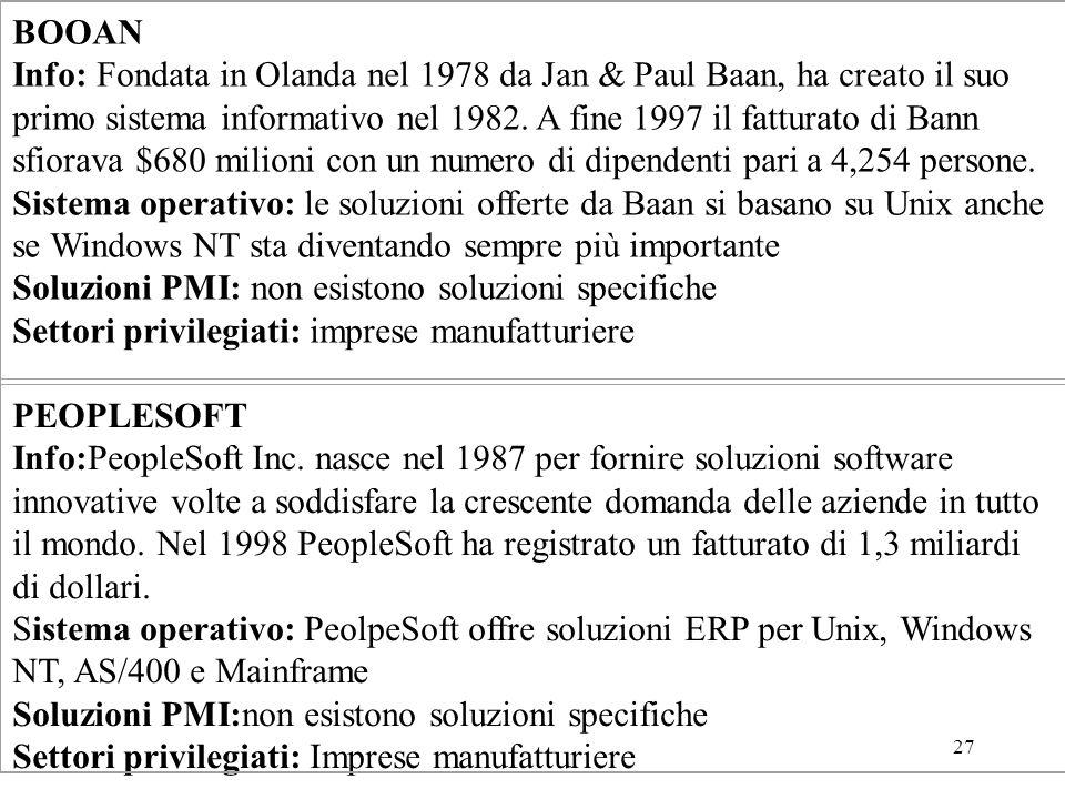 27 BOOAN Info: Fondata in Olanda nel 1978 da Jan & Paul Baan, ha creato il suo primo sistema informativo nel 1982. A fine 1997 il fatturato di Bann sf