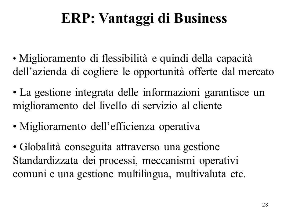 28 ERP: Vantaggi di Business Miglioramento di flessibilità e quindi della capacità dellazienda di cogliere le opportunità offerte dal mercato La gesti