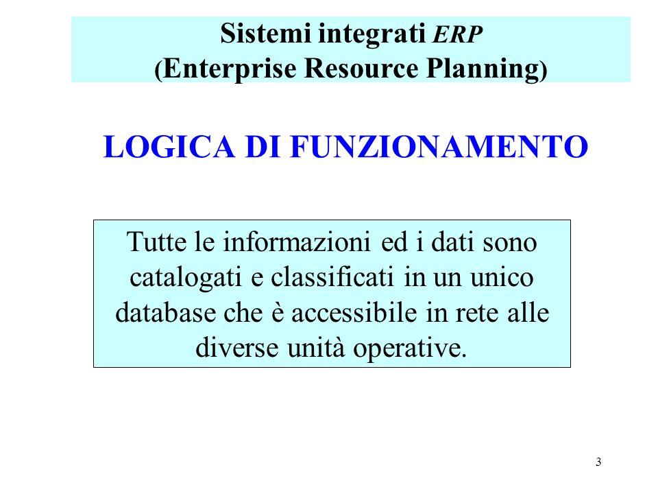 3 LOGICA DI FUNZIONAMENTO Tutte le informazioni ed i dati sono catalogati e classificati in un unico database che è accessibile in rete alle diverse u