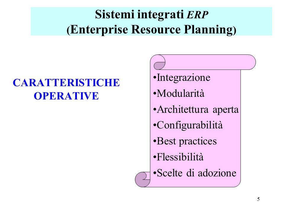5 CARATTERISTICHE OPERATIVE Integrazione Modularità Architettura aperta Configurabilità Best practices Flessibilità Scelte di adozione Sistemi integra