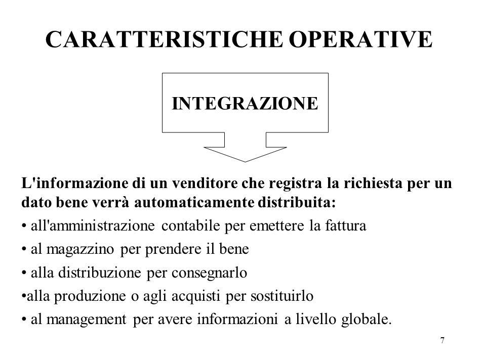 7 L'informazione di un venditore che registra la richiesta per un dato bene verrà automaticamente distribuita: all'amministrazione contabile per emett