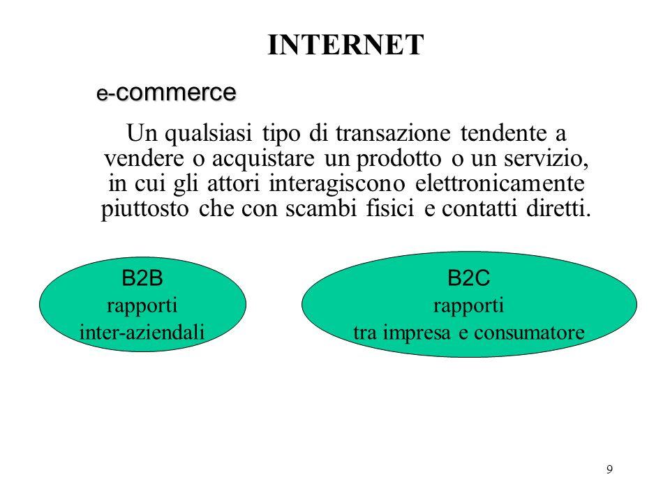 9 INTERNET e- commerce Un qualsiasi tipo di transazione tendente a vendere o acquistare un prodotto o un servizio, in cui gli attori interagiscono ele