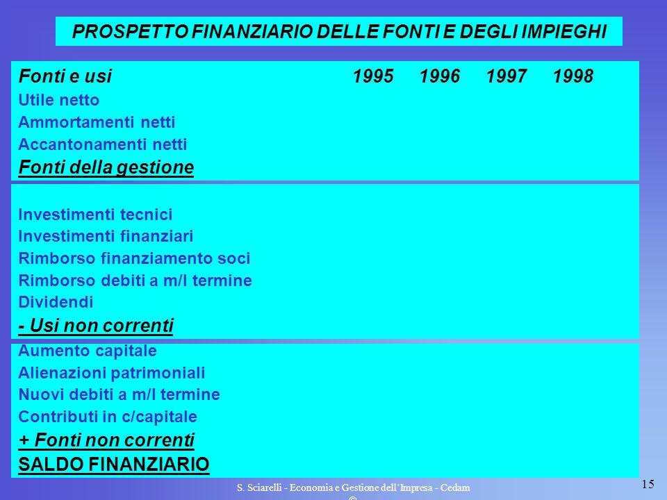 15 S. Sciarelli - Economia e Gestione dellImpresa - Cedam Fonti e usi1995199619971998 Utile netto Ammortamenti netti Accantonamenti netti Fonti della