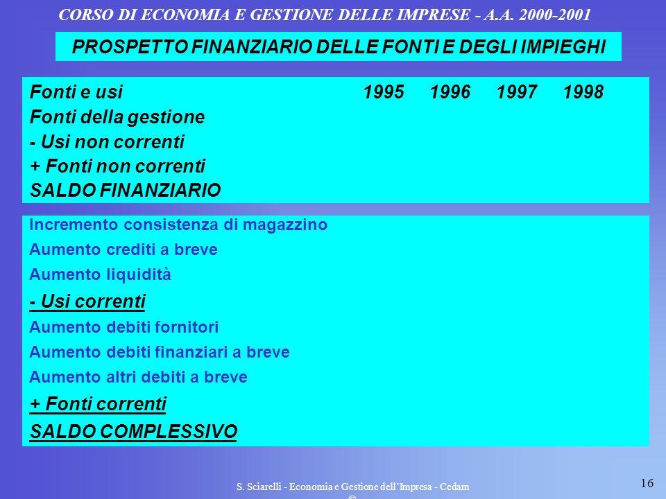 16 S. Sciarelli - Economia e Gestione dellImpresa - Cedam CORSO DI ECONOMIA E GESTIONE DELLE IMPRESE - A.A. 2000-2001 Fonti e usi1995199619971998 Font