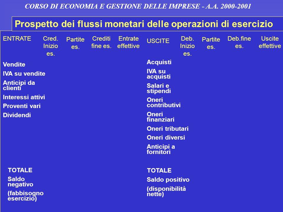 17 S. Sciarelli - Economia e Gestione dellImpresa - Cedam CORSO DI ECONOMIA E GESTIONE DELLE IMPRESE - A.A. 2000-2001 ENTRATECred. Inizio es. Partite