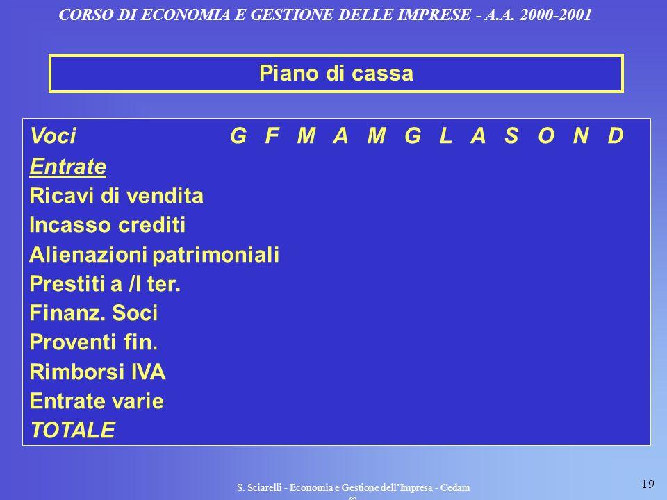 19 S. Sciarelli - Economia e Gestione dellImpresa - Cedam CORSO DI ECONOMIA E GESTIONE DELLE IMPRESE - A.A. 2000-2001 VociG F M A M G L A S O N D Entr