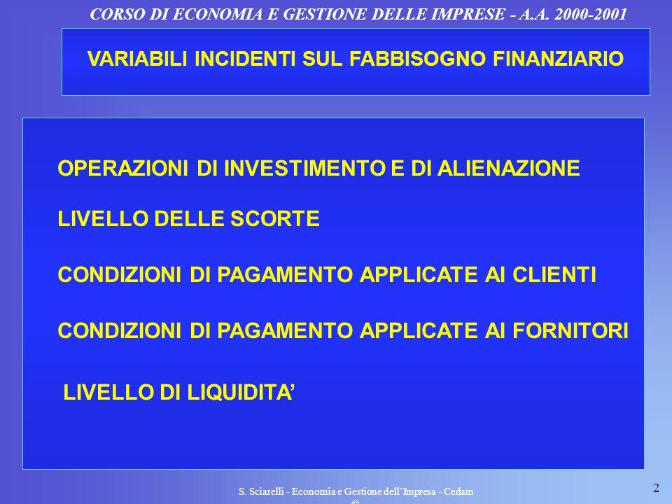2 S. Sciarelli - Economia e Gestione dellImpresa - Cedam CORSO DI ECONOMIA E GESTIONE DELLE IMPRESE - A.A. 2000-2001 VARIABILI INCIDENTI SUL FABBISOGN
