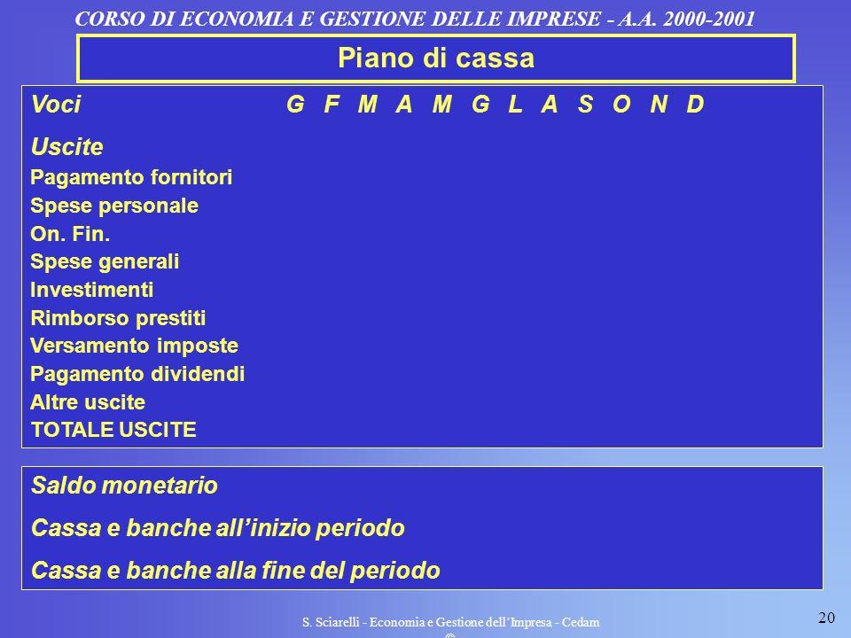 20 S. Sciarelli - Economia e Gestione dellImpresa - Cedam CORSO DI ECONOMIA E GESTIONE DELLE IMPRESE - A.A. 2000-2001 VociG F M A M G L A S O N D Usci